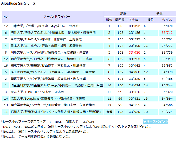201412010123093f5.png