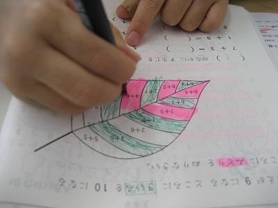 moni_sukyouken_20130129_03.jpg