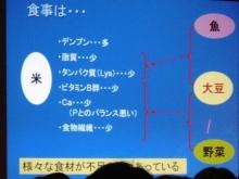 名古屋うまうま便り   -大豆セミナー