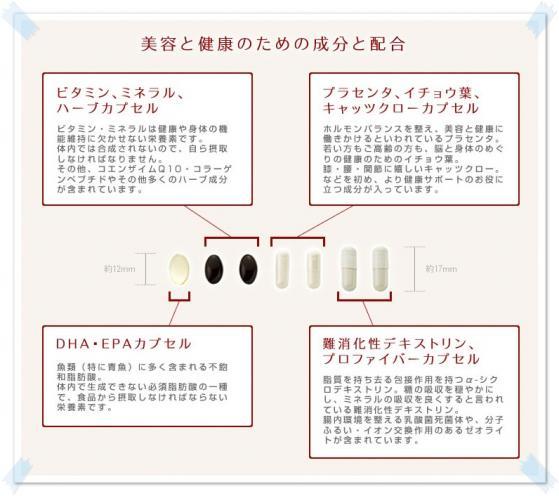 美容と健康のための成分