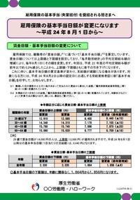 20120718雇用保険の基本手当日額の変更