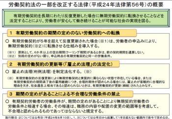 20120829労働契約法の一部を改正する法律