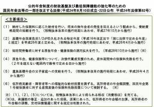 20120829国民年金法等の一部を改正する法律
