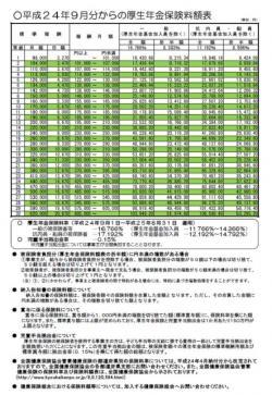 20120831厚年料率表(2012年9月)