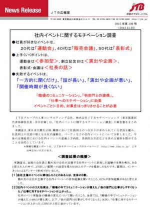 20121217社内イベントに関するモチベーション調査