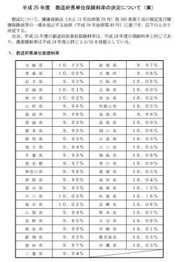20130213平成25年度都道府県単位保険料率