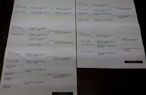 血統表1-1