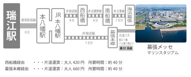 瑞江→幕張 アクセス