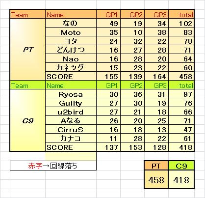 vsC9-2.png