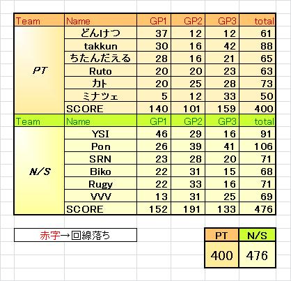 vsNS_20130216110243.png