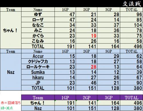 SnapCrab_NoName_2013-5-12_17-5-2_No-00.png