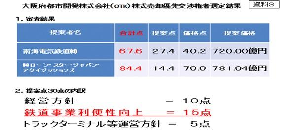 OTK株式売却優先交渉権者選定結果