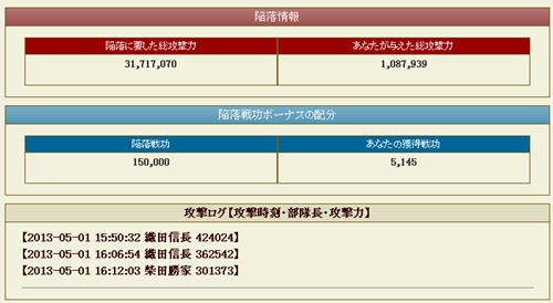 03_砦戦功