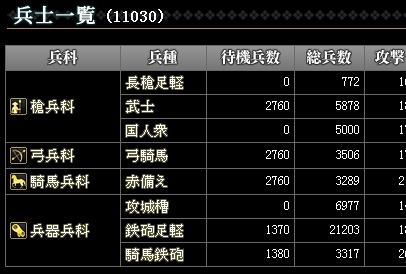 04_兵数