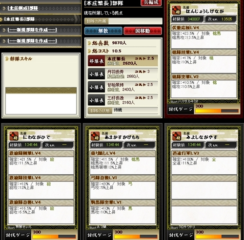 14_攻撃部隊