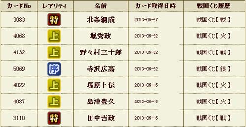 03_クジ履歴