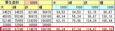 33_生産コスト2