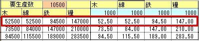 33_生産コスト1