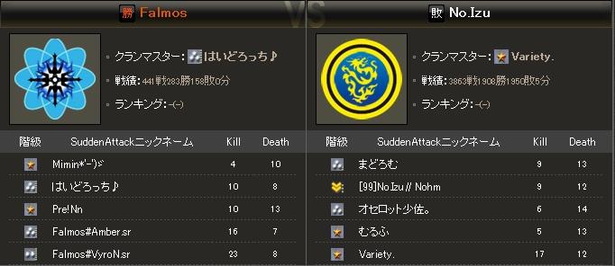 SAOMTsummer20133回戦