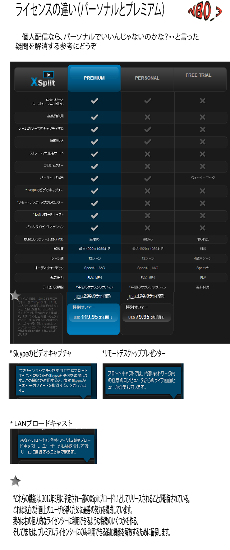 XSplit---ブロードライセンス