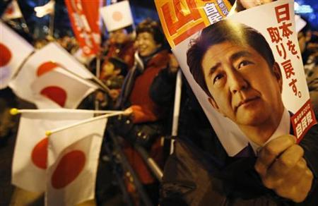 日本の右傾化