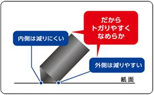 image2_kurutoga.jpg