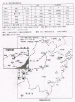 中国における細菌戦