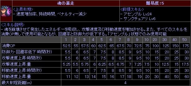 20130210暴走