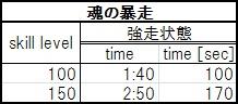 20130212暴走