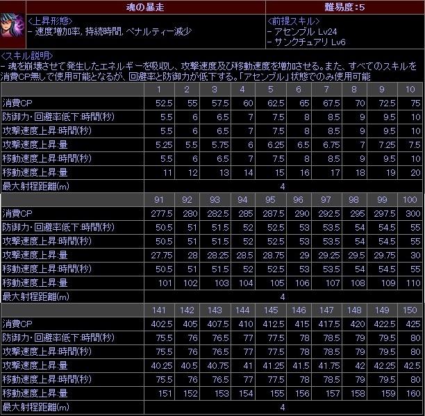 20130212暴走4