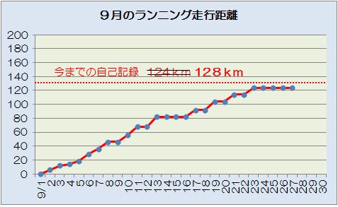 H24.9.28 ランニング