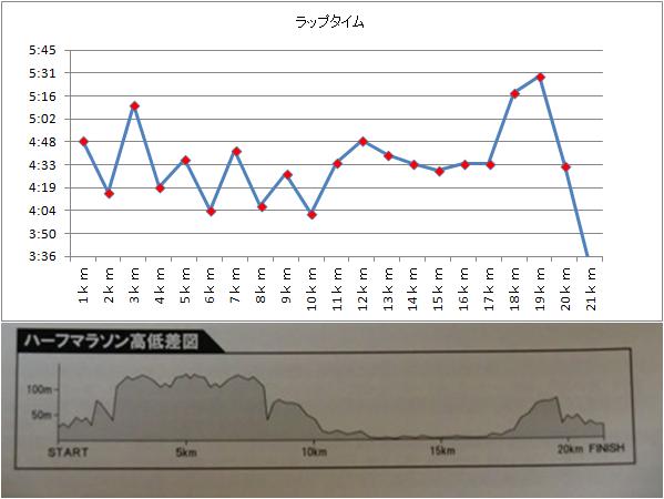 志摩ロードグラフ