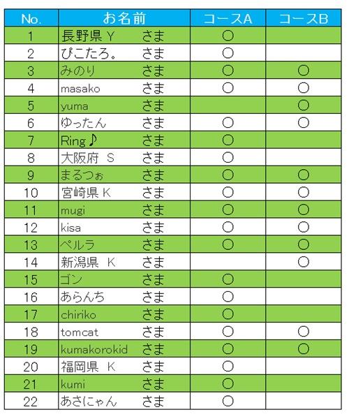 20130120-200918-応募者サマ一覧18回-2