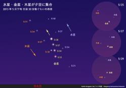 惑星集合20130527