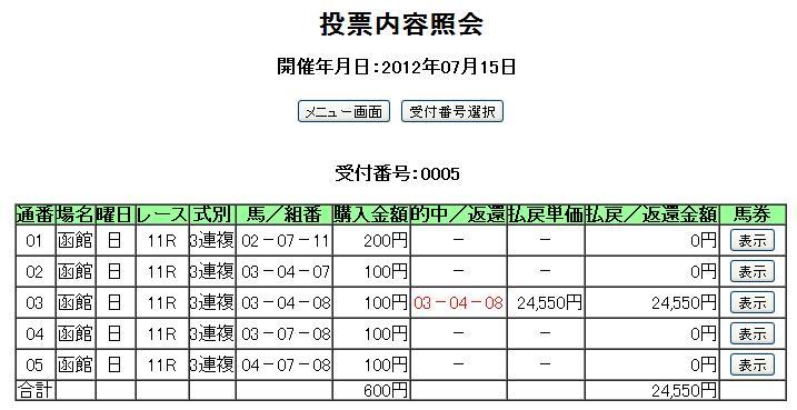 2012函館記念2