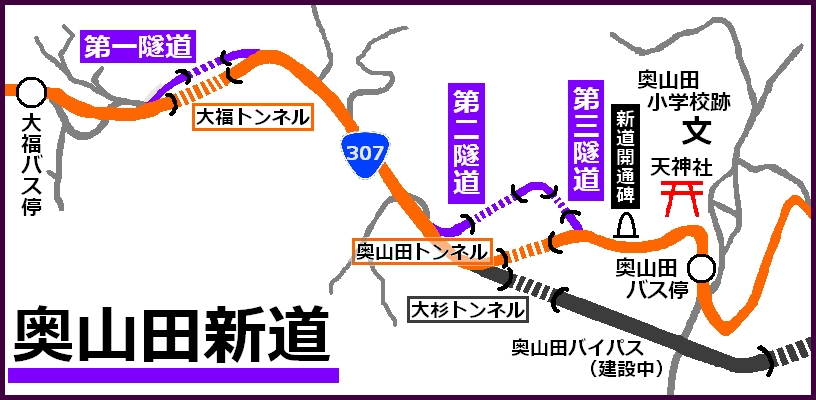 奥山田新道