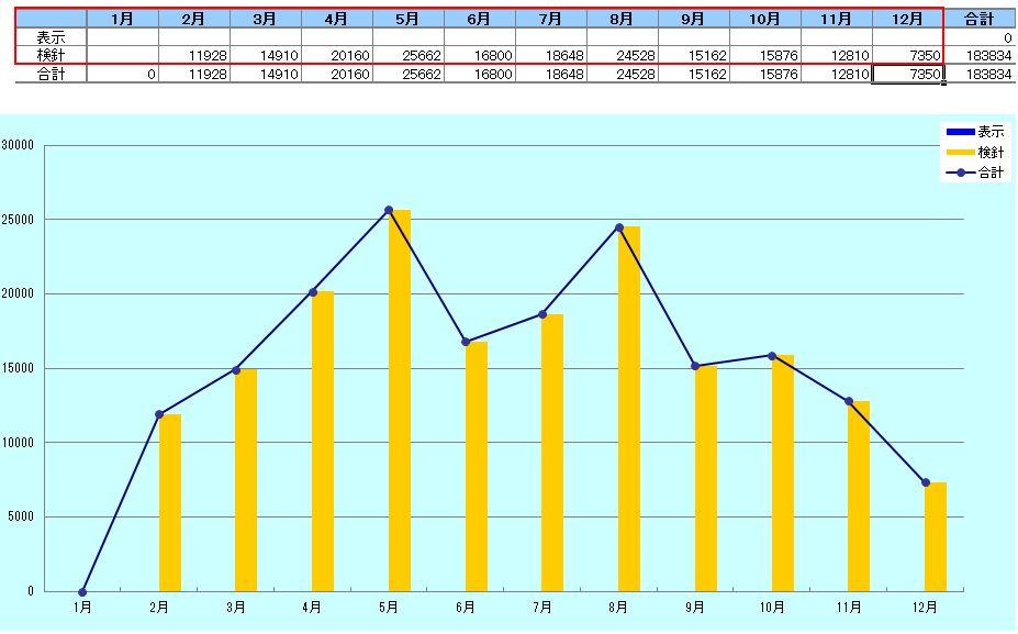 売電グラフ