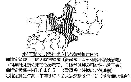 琵琶湖周辺地震 予想震源地域