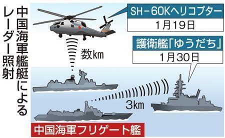 中国海軍艦艇によるレーダー照射