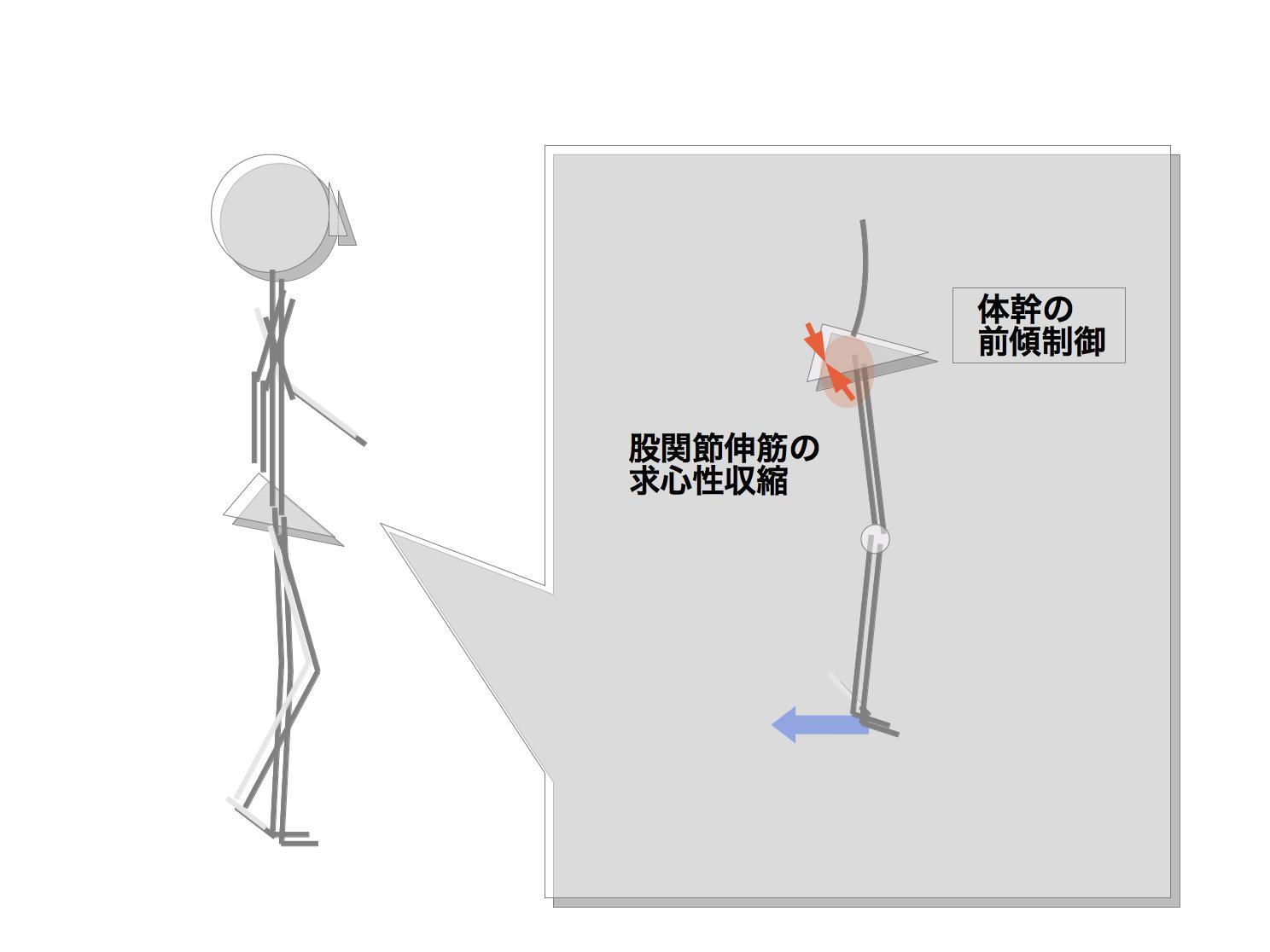 人間の画像2