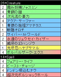浜松リスト