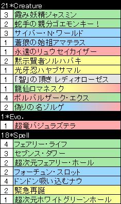 岡山CS使用リスト