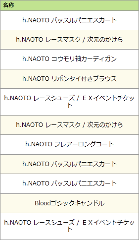 h.NAOTOくじ結果
