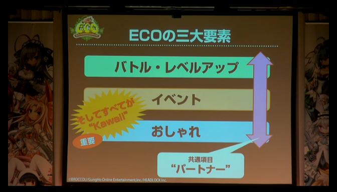 ECOの三大要素