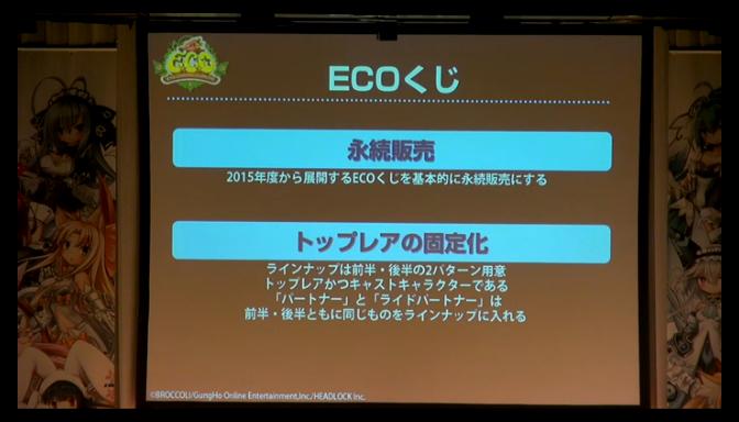 ECOくじ