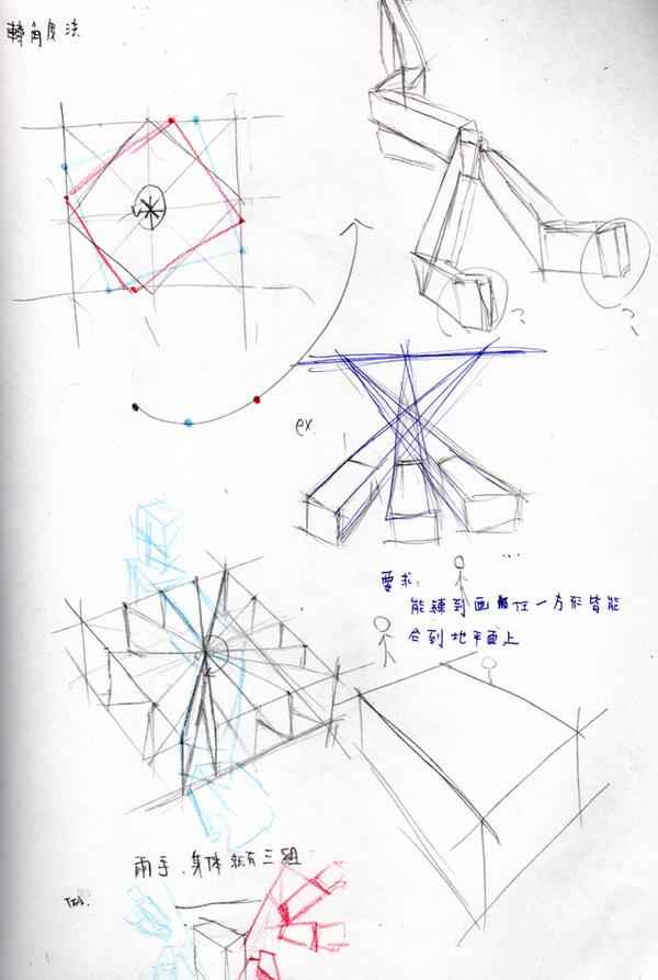 20120809轉角度法