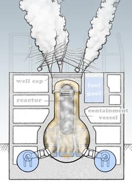 3号機水蒸気爆発