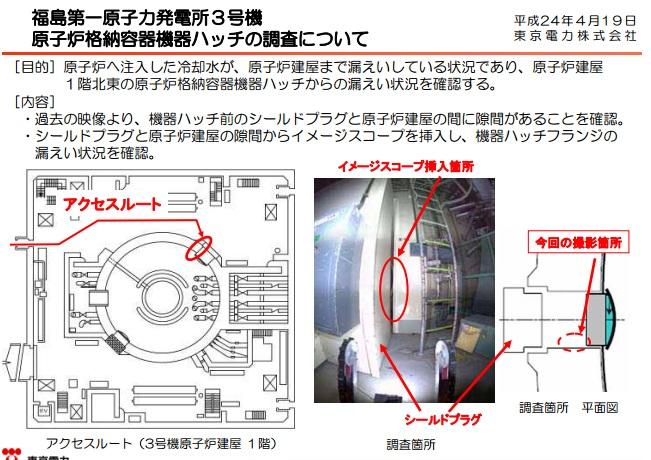 格納容器漏れ3