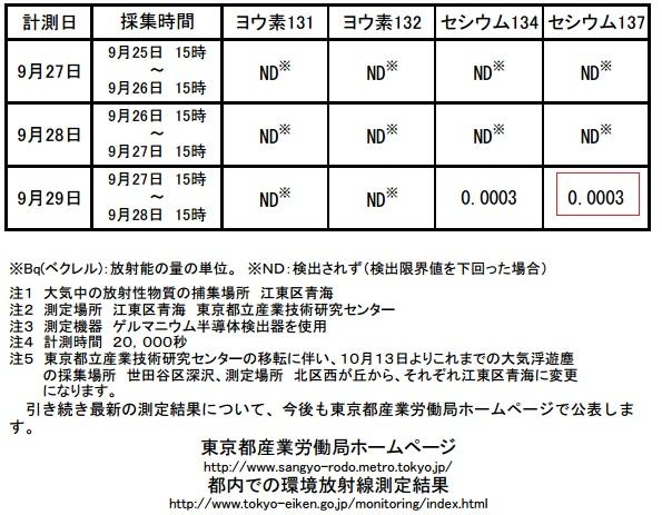 関東汚染2