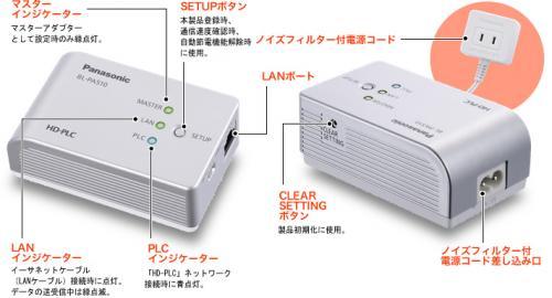 Panasonic|BL-PA510KT
